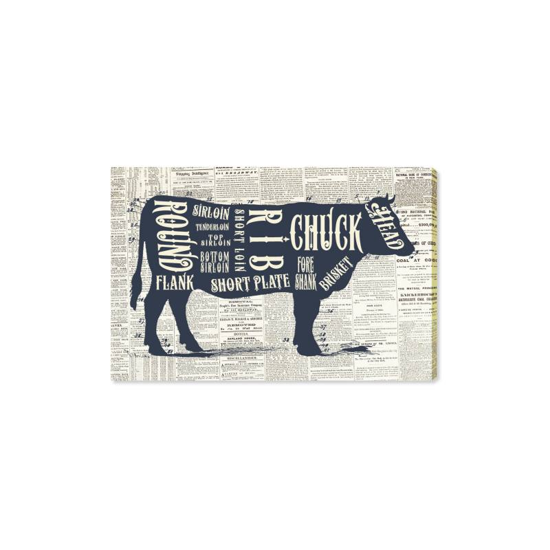Angus Beef Butcher Cuts Canvas Wall Art